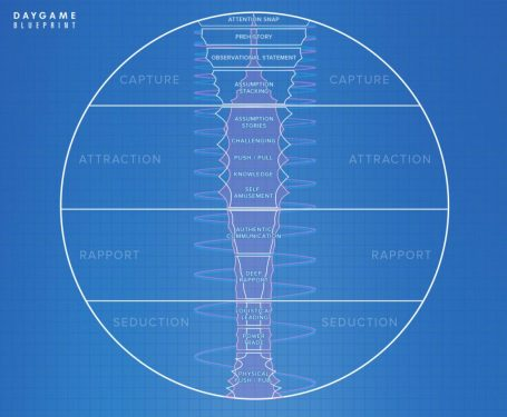 daygame-blueprint-diagram-1024x845.jpg